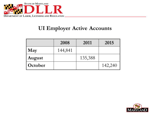 Unemployment Employer Active Accounts